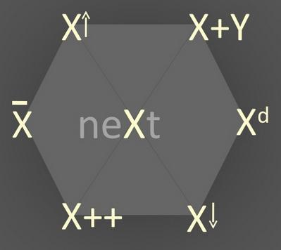 Idea Hexagon
