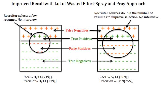 Spray&Pray