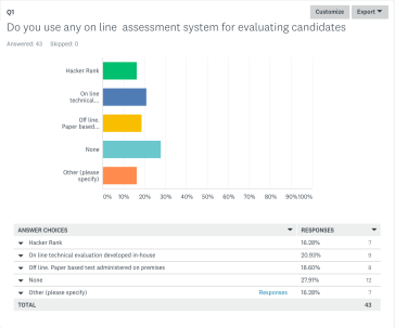 Technical Assessment Tools