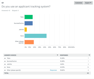 Applicant Tracking System